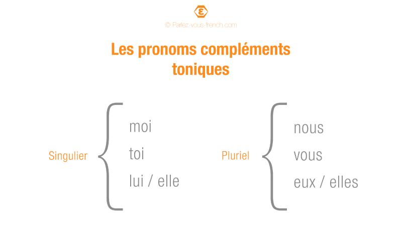 Les pronoms toniques en français
