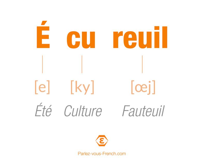 Prononciation du mot écureuil en français