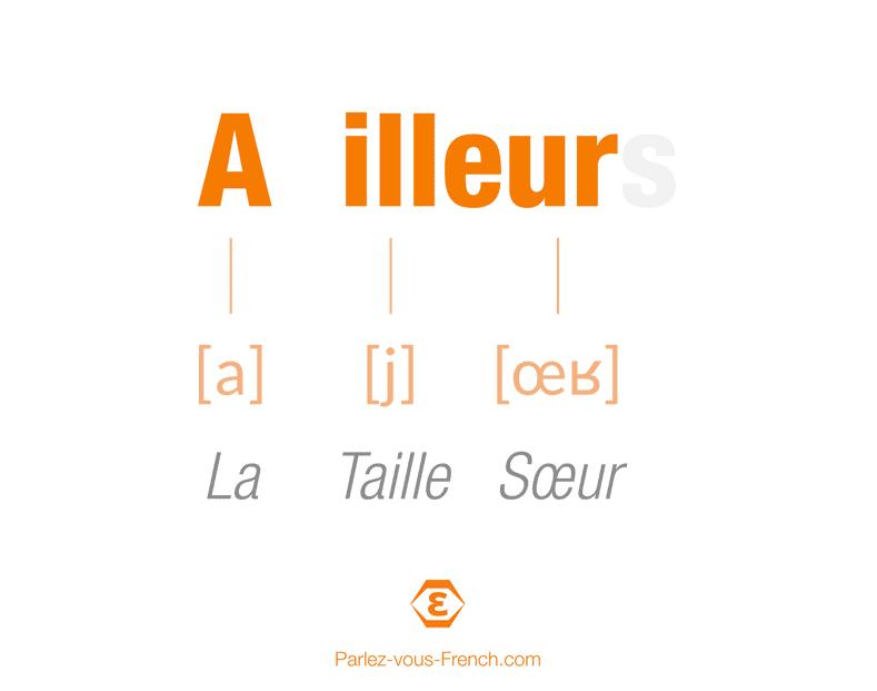 Prononciation du mot ailleurs en français