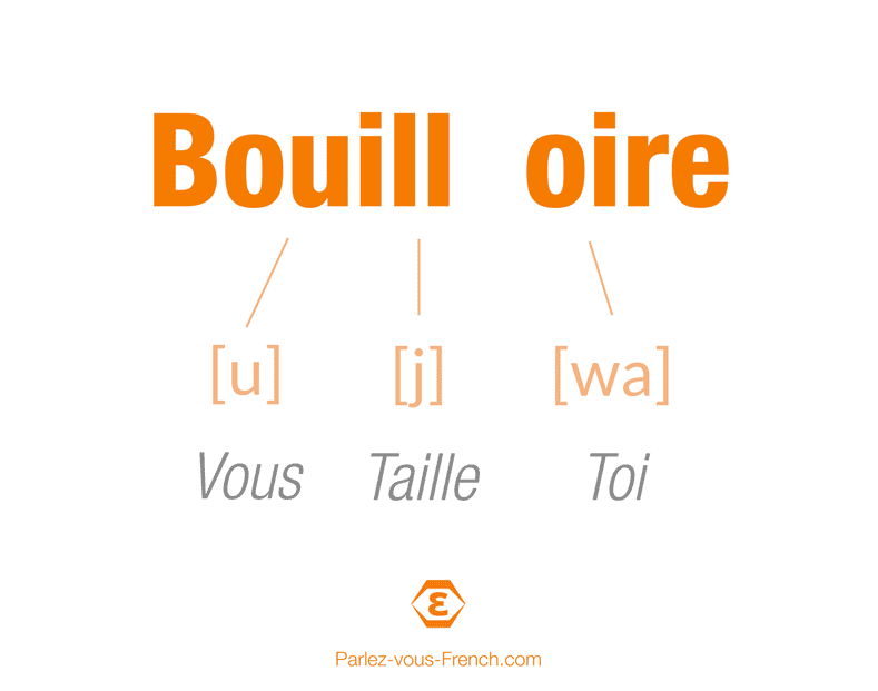 Prononciation du mot bouilloire en français