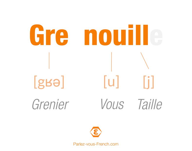 Prononciation du mot grenouille en français